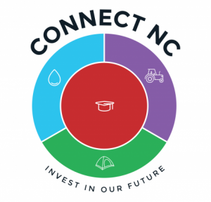 Cover photo for Connect NC - Public Improvement Bond
