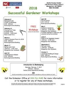 Cover photo for 2018 Successful Gardener Workshops