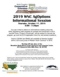 WNC AgOptions flyer image