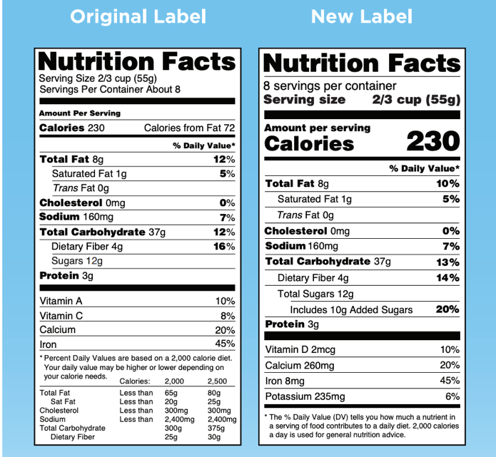 nutrition facts labels comparing old label to new label